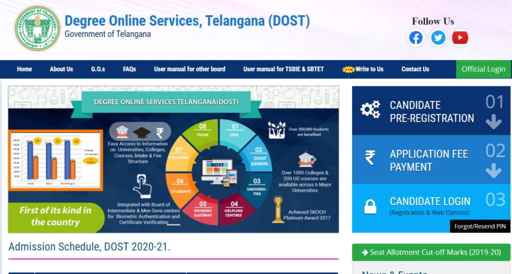DOST 2020 Online Admissions Started Check Registration Process & Apply